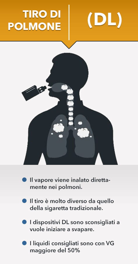 Differenze tra tipi di tiro - Tiro polmonare DL