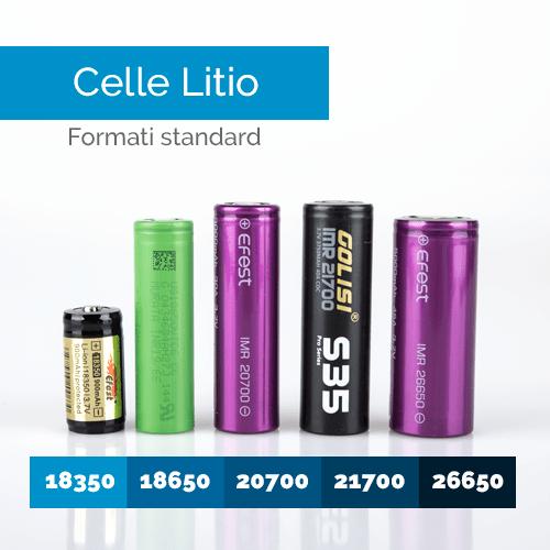 Formati di batterie al litio - Infografica
