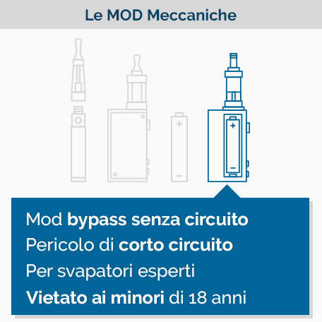 Box MOD Meccanica - Infografica