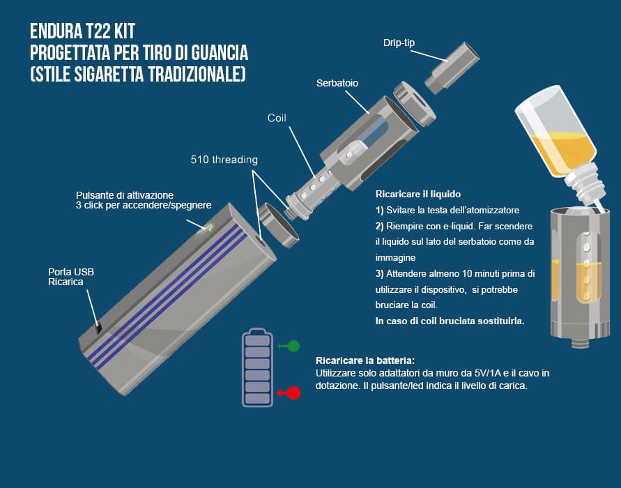 Istruzioni per Endura T22