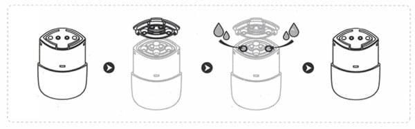 Come ricaricare il liquido nella ipha zing