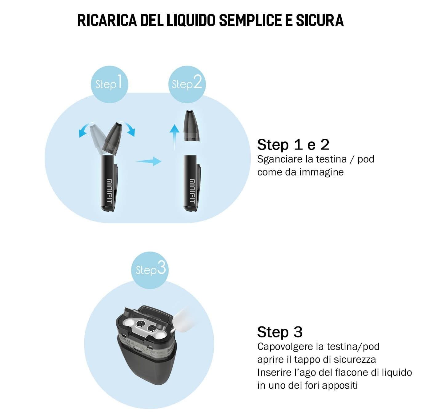 Come ricaricare il liquido nella Minifit